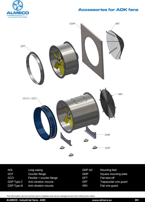 catalogue axial fans